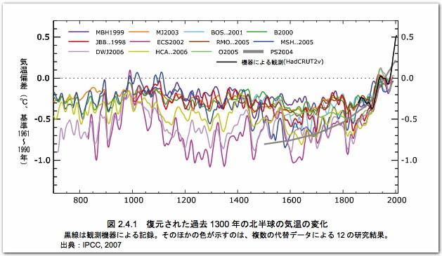 climatechange_northernhemisphere_1200.jpg
